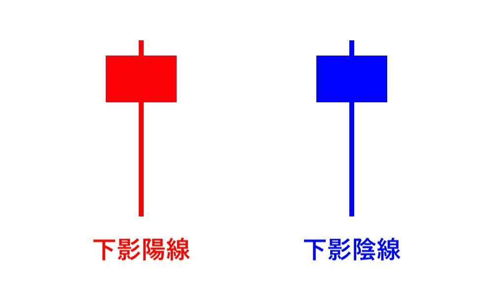 ローソク足の種類④:下影陽線・下影陰線