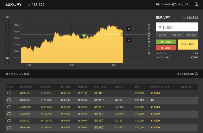 バイナリーオプションの取引画面
