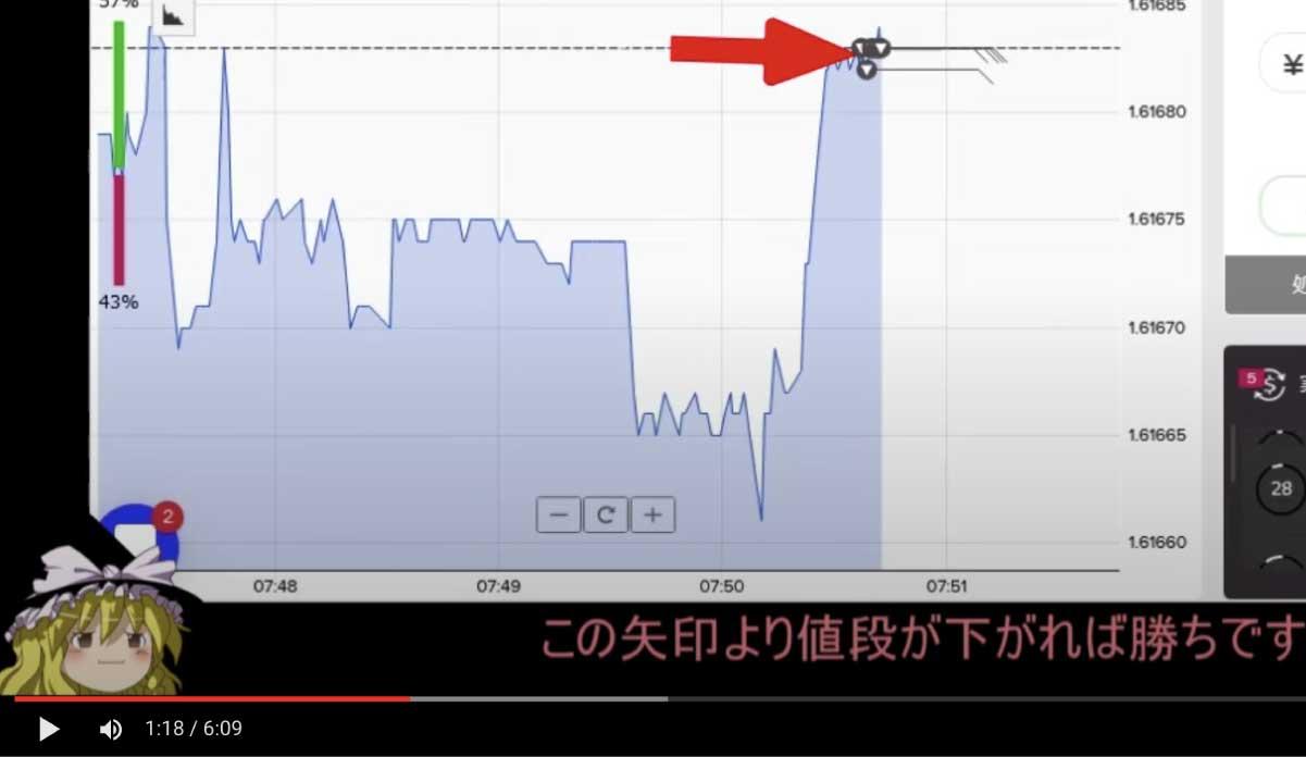 バイナリーオプションの30秒取引で連打法を推奨しているYouTube動画