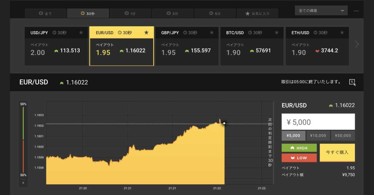 ハイローオーストラリアの30秒チャートに、明らかな上向きトレンドが発生している場面